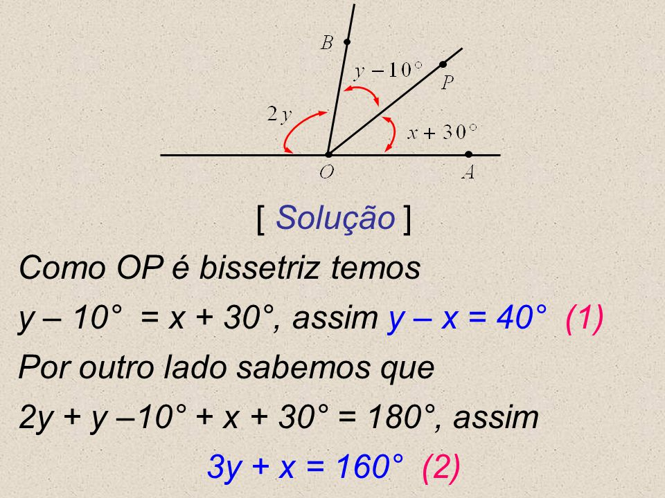 [ Solução ] Como OP é bissetriz temos. y – 10° = x + 30°, assim y – x = 40° (1) Por outro lado sabemos que.